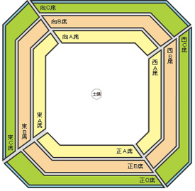 Sumo Seat Arena Map